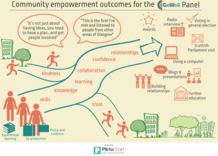 GoWell community empowerment path final